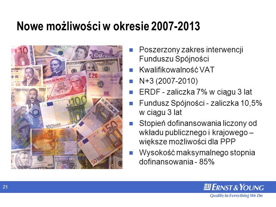 21 Nowe możliwości w okresie 2007-2013 Poszerzony zakres interwencji Funduszu Spójności Kwalifikowalność VAT N+3 (2007-2010) ERDF - zaliczka 7% w ciągu 3 lat Fundusz Spójności - zaliczka 10,5% w ciągu 3 lat Stopień dofinansowania liczony od wkładu publicznego i krajowego – większe możliwości dla PPP Wysokość maksymalnego stopnia dofinansowania - 85%