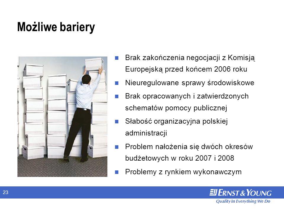 23 Możliwe bariery Brak zakończenia negocjacji z Komisją Europejską przed końcem 2006 roku Nieuregulowane sprawy środowiskowe Brak opracowanych i zatwierdzonych schematów pomocy publicznej Słabość organizacyjna polskiej administracji Problem nałożenia się dwóch okresów budżetowych w roku 2007 i 2008 Problemy z rynkiem wykonawczym