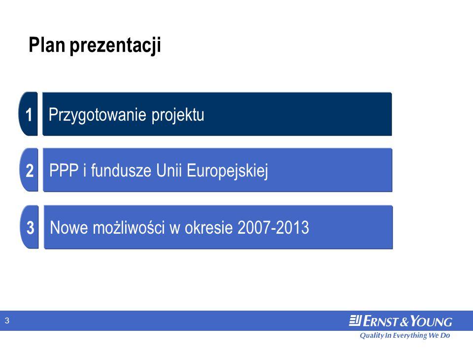 3 Plan prezentacji Przygotowanie projektu 1 PPP i fundusze Unii Europejskiej 2 Nowe możliwości w okresie 2007-2013 3