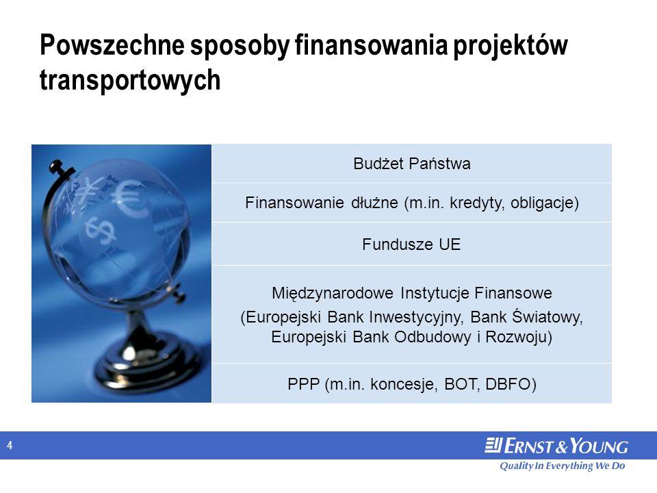 4 Powszechne sposoby finansowania projektów transportowych Budżet Państwa Finansowanie dłużne (m.in.
