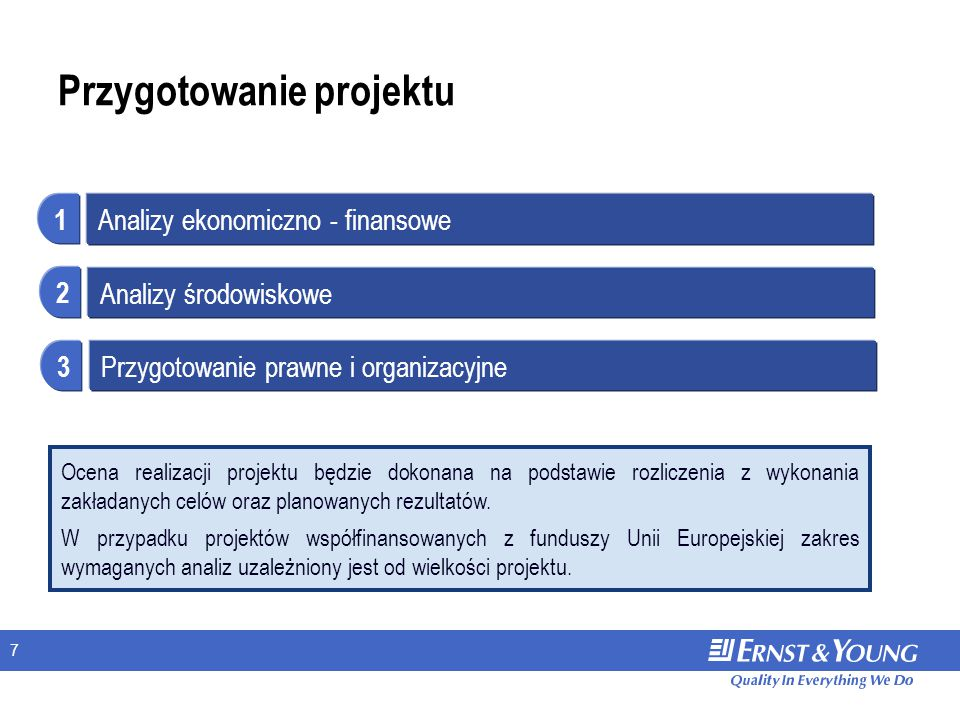 7 Przygotowanie projektu Analizy ekonomiczno - finansowe 1 Analizy środowiskowe 2 Przygotowanie prawne i organizacyjne 3 Ocena realizacji projektu będzie dokonana na podstawie rozliczenia z wykonania zakładanych celów oraz planowanych rezultatów.