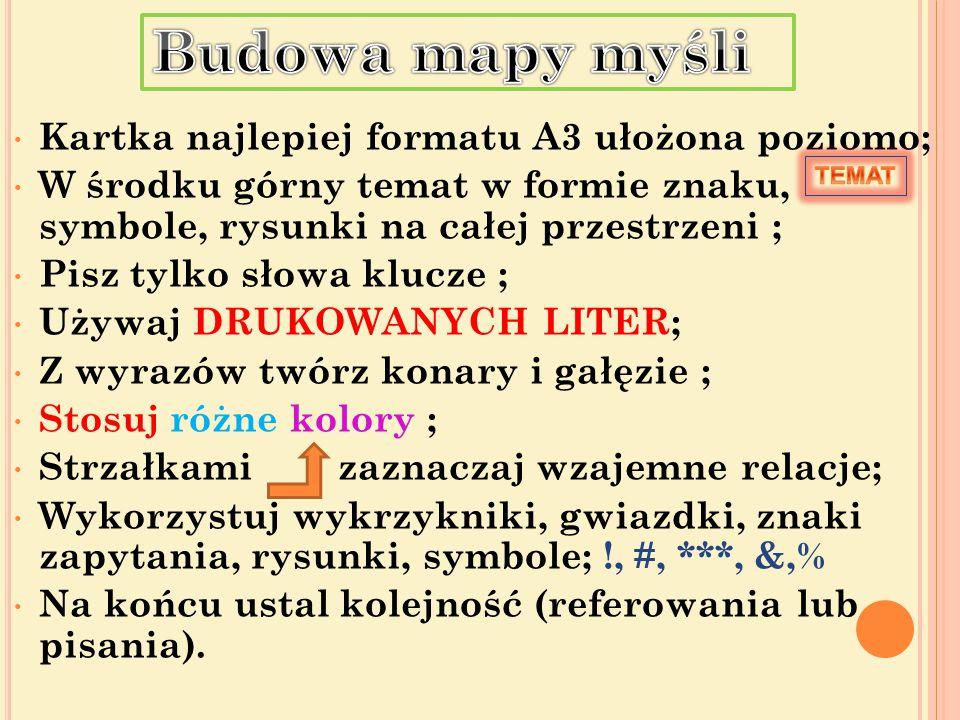 Kartka najlepiej formatu A3 ułożona poziomo; W środku górny temat w formie znaku, symbole, rysunki na całej przestrzeni ; Pisz tylko słowa klucze ; Używaj DRUKOWANYCH LITER; Z wyrazów twórz konary i gałęzie ; Stosuj różne kolory ; Strzałkami zaznaczaj wzajemne relacje; Wykorzystuj wykrzykniki, gwiazdki, znaki zapytania, rysunki, symbole; !, #, ***, &,% Na końcu ustal kolejność (referowania lub pisania).