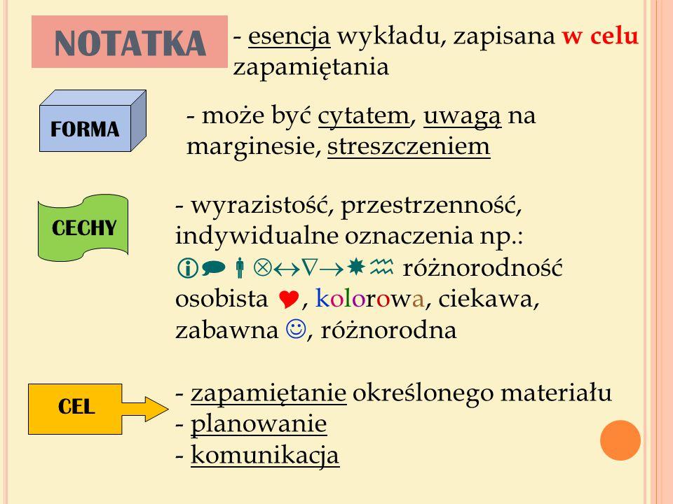NOTATKA - esencja wykładu, zapisana w celu zapamiętania FORMA - może być cytatem, uwagą na marginesie, streszczeniem CEL CECHY - wyrazistość, przestrzenność, indywidualne oznaczenia np.:    różnorodność osobista , kolorowa, ciekawa, zabawna, różnorodna - zapamiętanie określonego materiału - planowanie - komunikacja