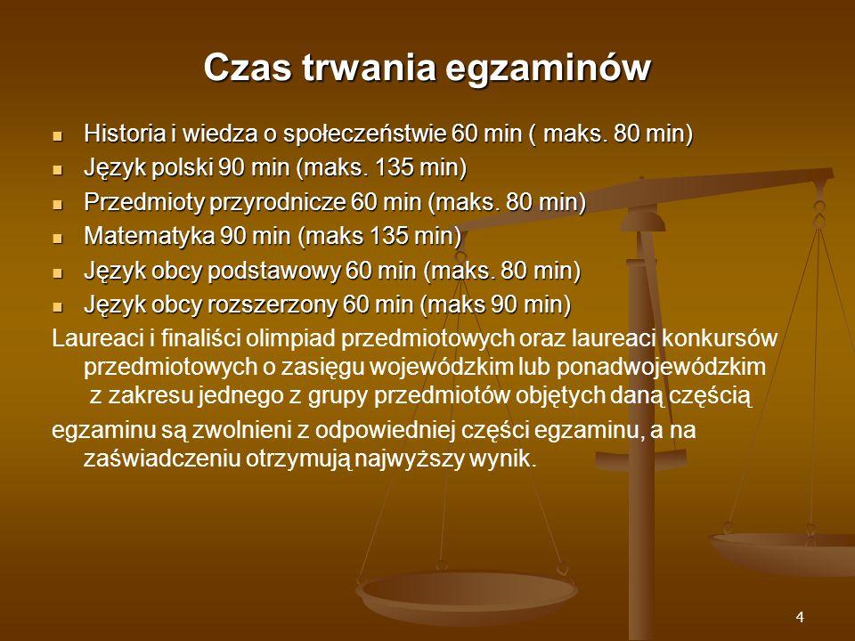 4 Czas trwania egzaminów Historia i wiedza o społeczeństwie 60 min ( maks.