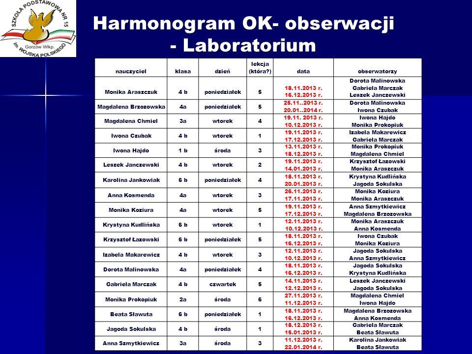 Harmonogram OK- obserwacji - Laboratorium nauczycielklasadzień lekcja (która?)dataobserwatorzy Monika Araszczuk4 bponiedziałek5 18.11.2013 r. 16.12.20