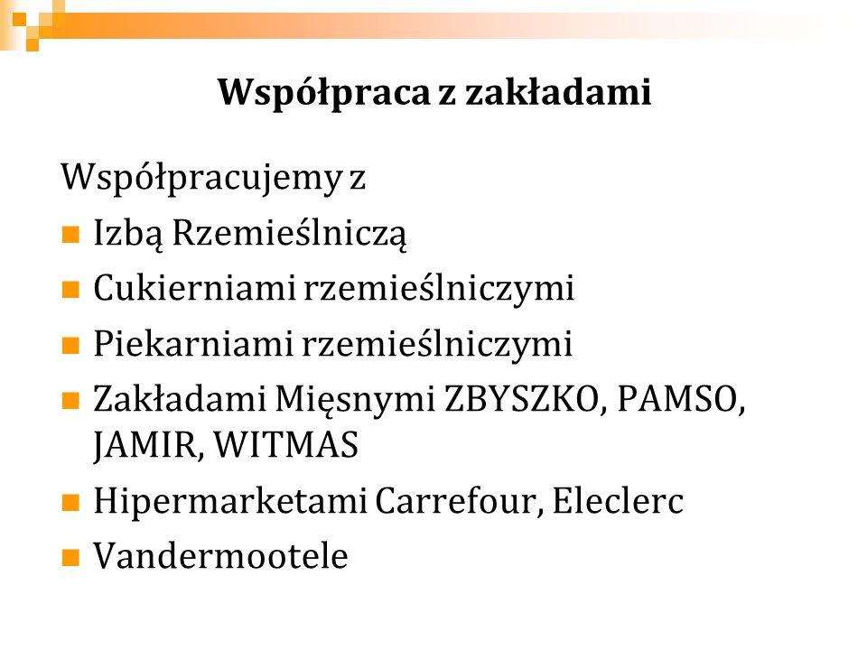 Zespół Szkół Przemysłu Spożywczego im.