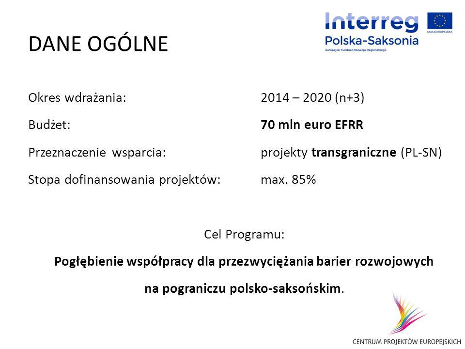 DANE OGÓLNE Okres wdrażania:2014 – 2020 (n+3) Budżet:70 mln euro EFRR Przeznaczenie wsparcia:projekty transgraniczne (PL-SN) Stopa dofinansowania proj