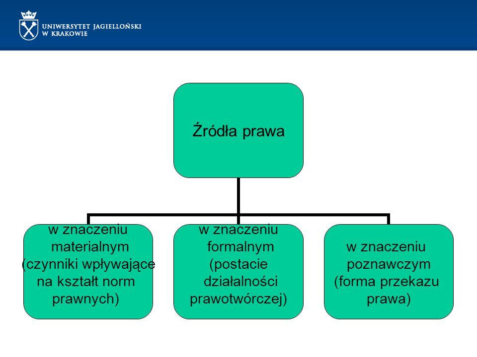 Źródła prawa w znaczeniu materialnym (czynniki wpływające na kształt norm prawnych) w znaczeniu formalnym (postacie działalności prawotwórczej) w znac