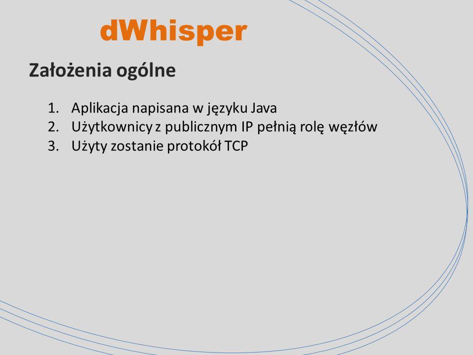 dWhisper Założenia ogólne 1.Aplikacja napisana w języku Java 2.Użytkownicy z publicznym IP pełnią rolę węzłów 3.Użyty zostanie protokół TCP