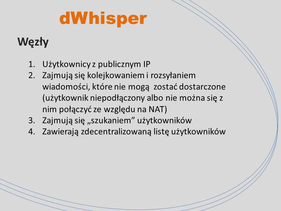 """dWhisper Węzły 1.Użytkownicy z publicznym IP 2.Zajmują się kolejkowaniem i rozsyłaniem wiadomości, które nie mogą zostać dostarczone (użytkownik niepodłączony albo nie można się z nim połączyć ze względu na NAT) 3.Zajmują się """"szukaniem użytkowników 4.Zawierają zdecentralizowaną listę użytkowników"""