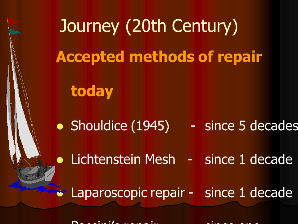 Journey (Contd…) High recurrence rate of Bassini's repair prompted introduction of many other modifications Halsted Blood good McVay Darning Operation Tantalum Gauge or Dacron net Hernioplasty But none of those are accepted for equally high failure rates or some other reason.