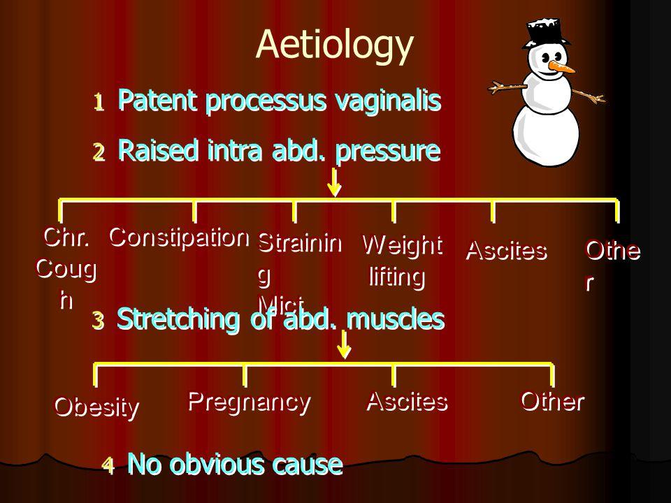 Aetiology 1 1 Patent processus vaginalis 2 2 Raised intra abd.