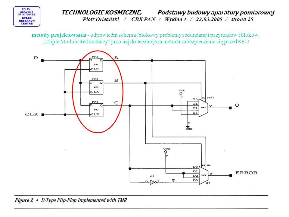 """metody projektowania - odpowiedni schemat blokowy problemy redundancji przyrządów i bloków. """"Triple Module Redundancy"""" jako najskuteczniejsza metoda z"""