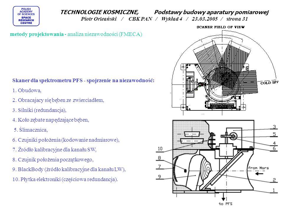 metody projektowania - analiza niezawodności (FMECA) Skaner dla spektrometru PFS - spojrzenie na niezawodność: 1. Obudowa, 2. Obracajacy się bęben ze