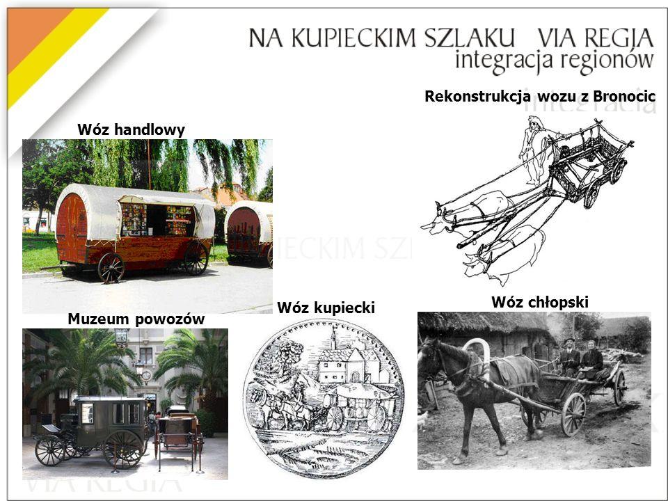 Wóz handlowy Wóz kupiecki Rekonstrukcja wozu z Bronocic Muzeum powozów Wóz chłopski
