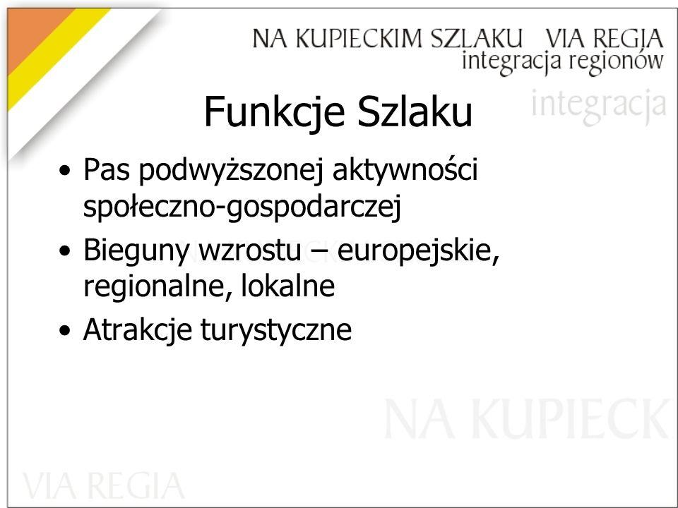 Funkcje Szlaku Pas podwyższonej aktywności społeczno-gospodarczej Bieguny wzrostu – europejskie, regionalne, lokalne Atrakcje turystyczne