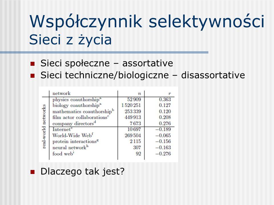 Współczynnik selektywności Sieci z życia Sieci społeczne – assortative Sieci techniczne/biologiczne – disassortative Dlaczego tak jest?