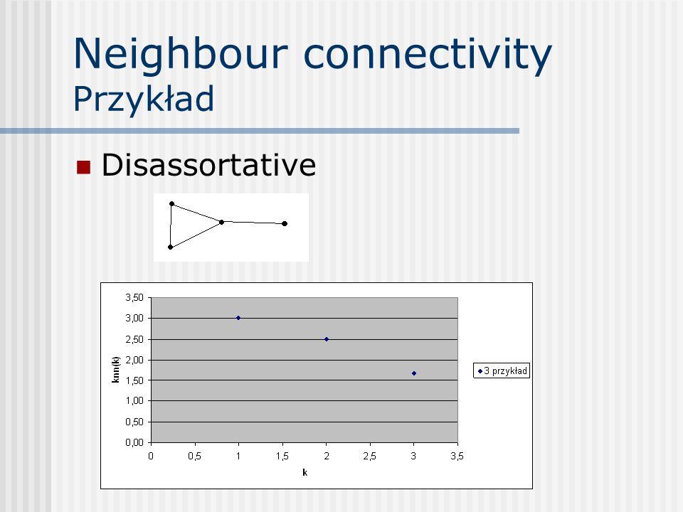 Współczynnik selektywności Pearson correlation coefficient Wzór r jest znormalizowane
