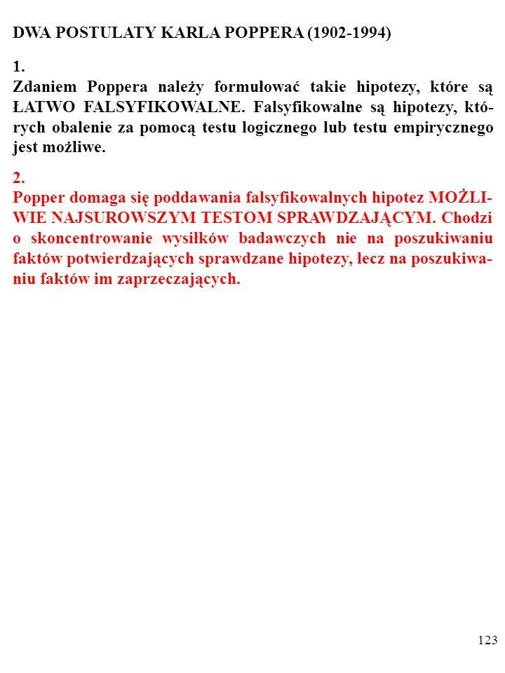 122 DWA POSTULATY KARLA POPPERA (1902-1994) 1.