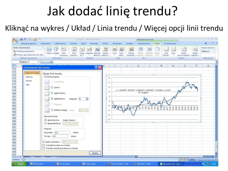 Jak dodać linię trendu? Kliknąć na wykres / Układ / Linia trendu / Więcej opcji linii trendu