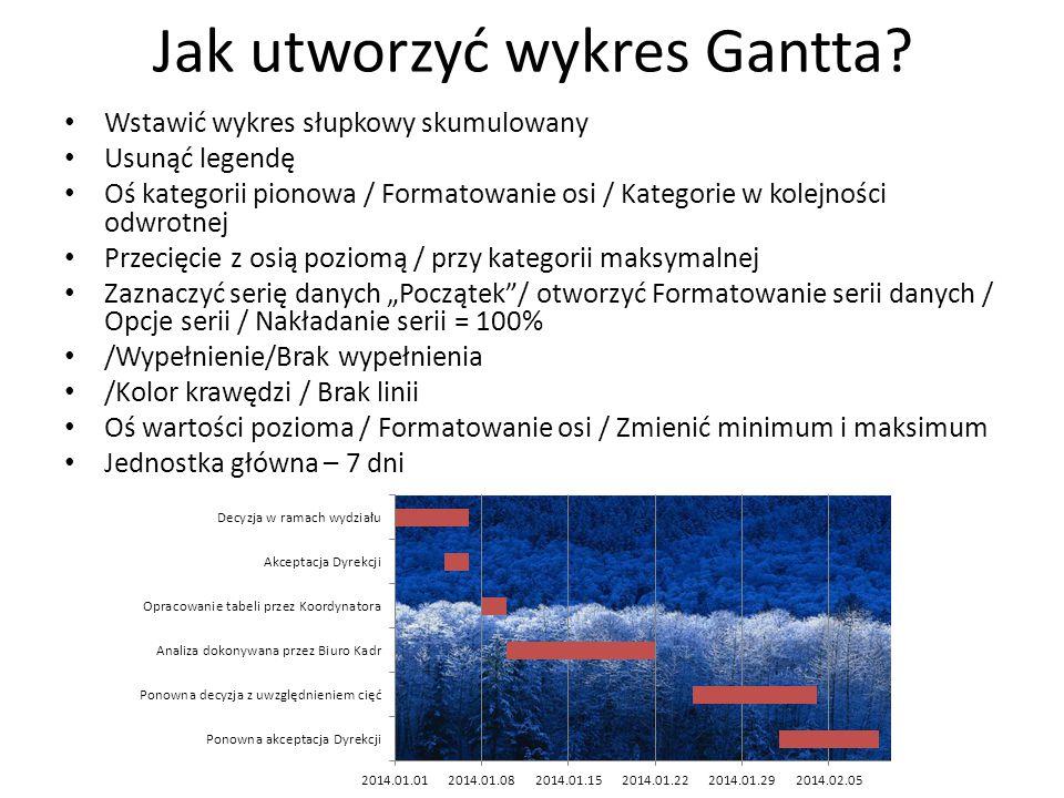 Jak utworzyć wykres Gantta? Wstawić wykres słupkowy skumulowany Usunąć legendę Oś kategorii pionowa / Formatowanie osi / Kategorie w kolejności odwrot