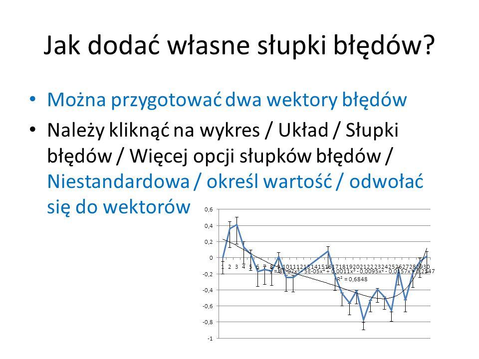 Jak dodać własne słupki błędów? Można przygotować dwa wektory błędów Należy kliknąć na wykres / Układ / Słupki błędów / Więcej opcji słupków błędów /
