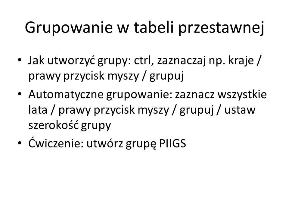 Grupowanie w tabeli przestawnej Jak utworzyć grupy: ctrl, zaznaczaj np. kraje / prawy przycisk myszy / grupuj Automatyczne grupowanie: zaznacz wszystk