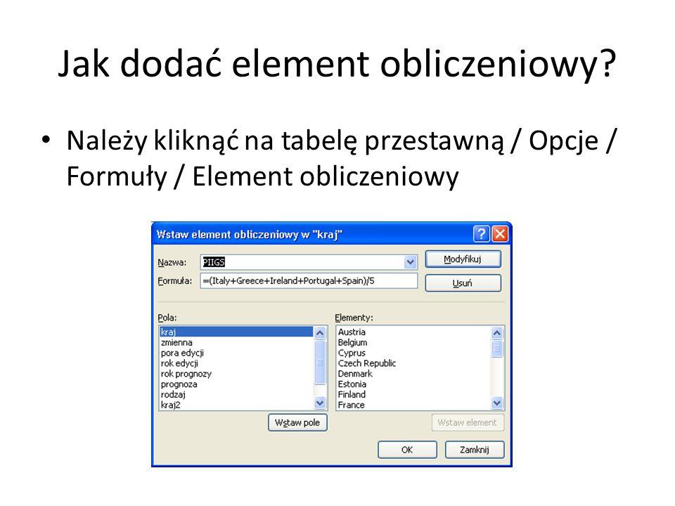 Jak dodać element obliczeniowy? Należy kliknąć na tabelę przestawną / Opcje / Formuły / Element obliczeniowy