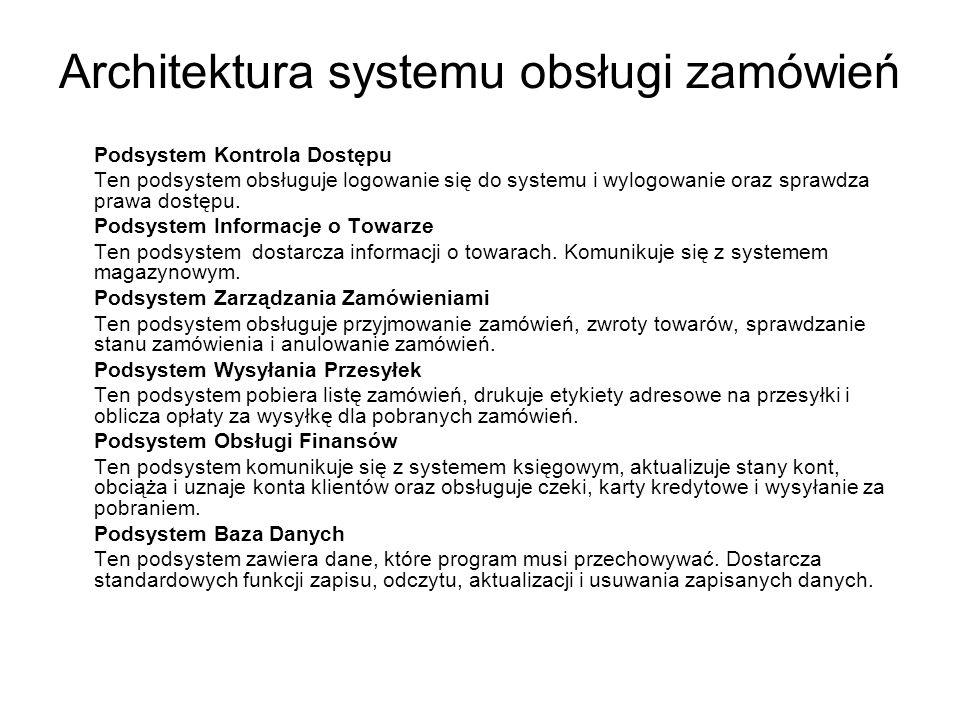 Architektura systemu obsługi zamówień Podsystem Kontrola Dostępu Ten podsystem obsługuje logowanie się do systemu i wylogowanie oraz sprawdza prawa dostępu.