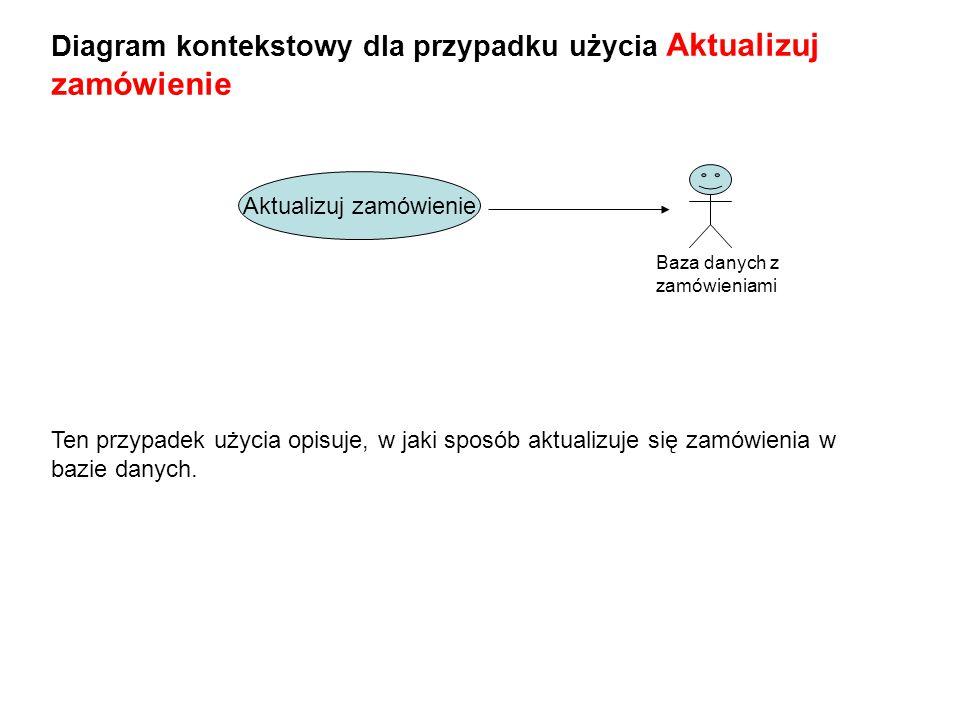 Diagram kontekstowy dla przypadku użycia Aktualizuj zamówienie Baza danych z zamówieniami Aktualizuj zamówienie Ten przypadek użycia opisuje, w jaki sposób aktualizuje się zamówienia w bazie danych.