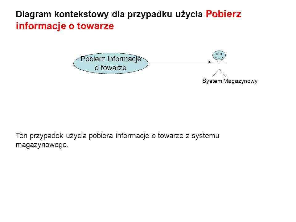 Diagram kontekstowy dla przypadku użycia Pobierz informacje o towarze System Magazynowy Pobierz informacje o towarze Ten przypadek użycia pobiera informacje o towarze z systemu magazynowego.