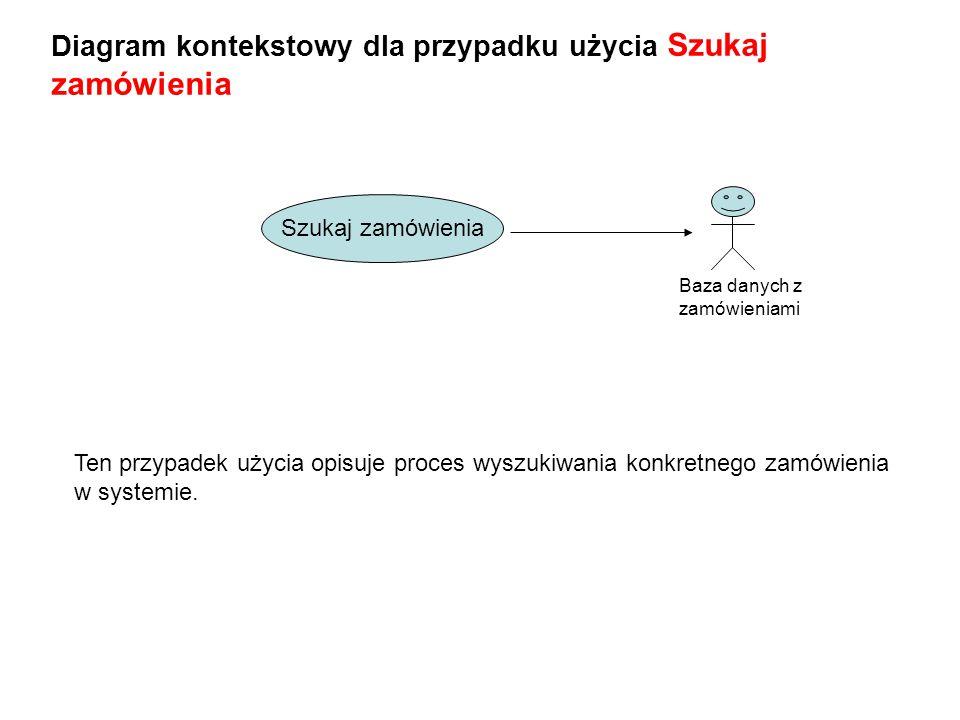 Diagram kontekstowy dla przypadku użycia Szukaj zamówienia Baza danych z zamówieniami Szukaj zamówienia Ten przypadek użycia opisuje proces wyszukiwania konkretnego zamówienia w systemie.