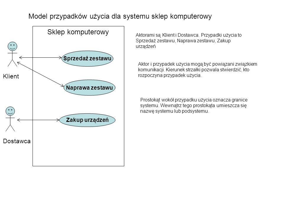 Diagram kontekstowy dla przypadku użycia Zapisz zamówienie Baza danych z zamówieniami Zapisz zamówienie Ten przypadek użycia opisuje proces składania zapamiętywania przypadku użycia w bazie danych.