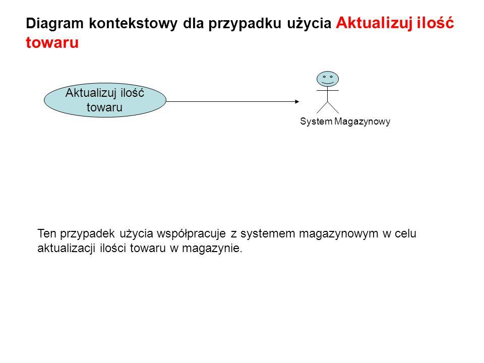 Diagram kontekstowy dla przypadku użycia Aktualizuj ilość towaru Aktualizuj ilość towaru System Magazynowy Ten przypadek użycia współpracuje z systemem magazynowym w celu aktualizacji ilości towaru w magazynie.
