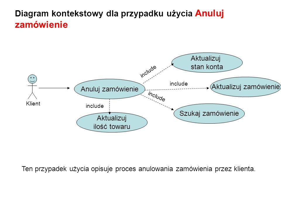Diagram kontekstowy dla przypadku użycia Anuluj zamówienie Klient Aktualizuj zamówienie Ten przypadek użycia opisuje proces anulowania zamówienia przez klienta.
