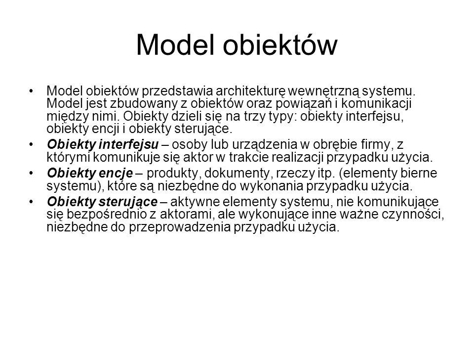 Model obiektów Model obiektów przedstawia architekturę wewnętrzną systemu.