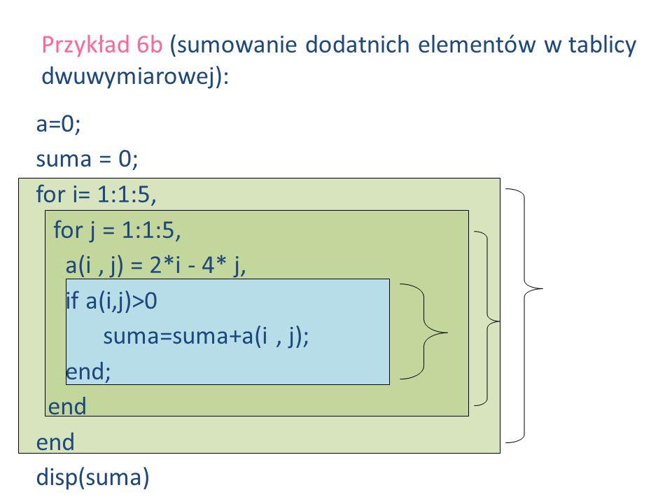 a=0; suma = 0; for i= 1:1:5, for j = 1:1:5, a(i, j) = 2*i - 4* j, if a(i,j)>0 suma=suma+a(i, j); end; end disp(suma) Przykład 6b (sumowanie dodatnich