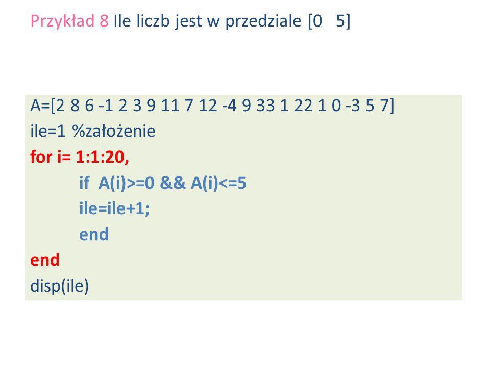 A=[2 8 6 -1 2 3 9 11 7 12 -4 9 33 1 22 1 0 -3 5 7] ile=1 %założenie for i= 1:1:20, if A(i)>=0 && A(i)<=5 ile=ile+1; end disp(ile) Przykład 8 Ile liczb