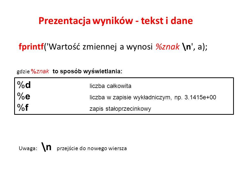 fprintf('Wartość zmiennej a wynosi %znak \n', a); Prezentacja wyników - tekst i dane %d liczba całkowita %e liczba w zapisie wykładniczym, np. 3.1415e