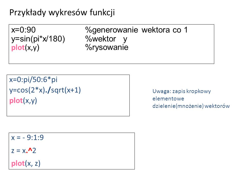 x=0:90%generowanie wektora co 1 y=sin(pi*x/180) %wektor y plot(x,y ) %rysowanie Przykłady wykresów funkcji x=0:pi/50:6*pi y=cos(2*x)./sqrt(x+1) plot(x