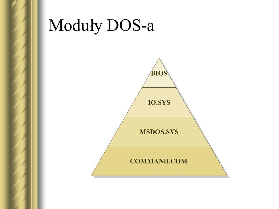 Moduły DOS-a BIOS IO.SYS MSDOS.SYS COMMAND.COM