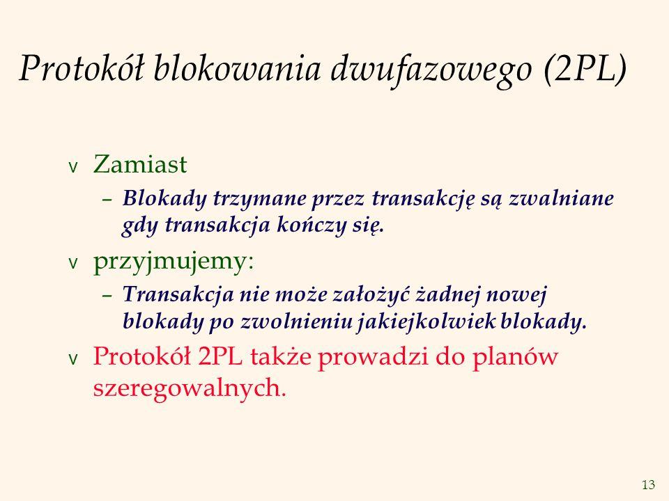 13 Protokół blokowania dwufazowego (2PL) v Zamiast – Blokady trzymane przez transakcję są zwalniane gdy transakcja kończy się.