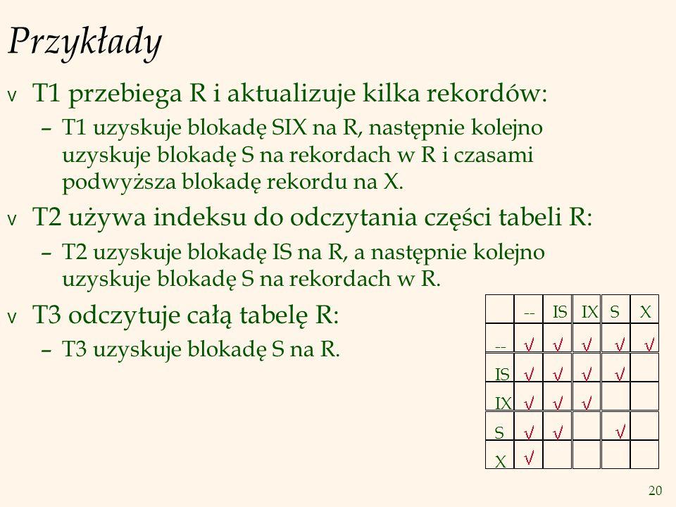 20 Przykłady v T1 przebiega R i aktualizuje kilka rekordów: –T1 uzyskuje blokadę SIX na R, następnie kolejno uzyskuje blokadę S na rekordach w R i czasami podwyższa blokadę rekordu na X.