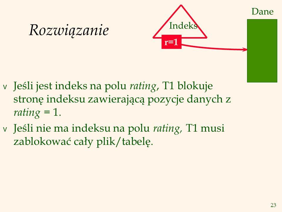 23 Rozwiązanie v Jeśli jest indeks na polu rating, T1 blokuje stronę indeksu zawierającą pozycje danych z rating = 1.