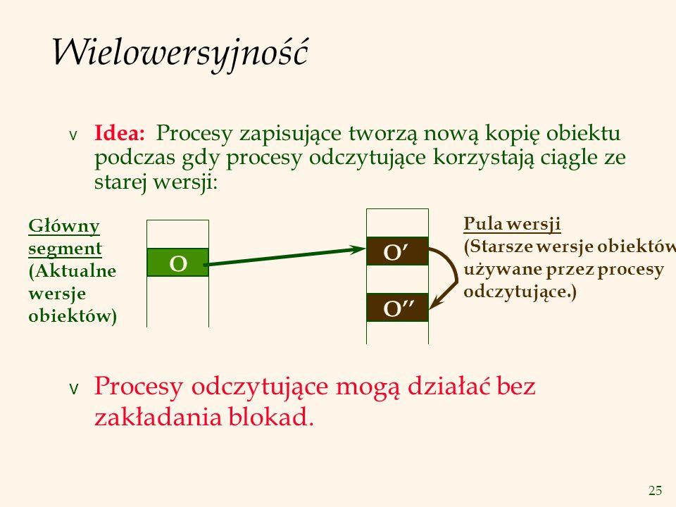 25 Wielowersyjność v Idea: Procesy zapisujące tworzą nową kopię obiektu podczas gdy procesy odczytujące korzystają ciągle ze starej wersji: O O' O'' Główny segment (Aktualne wersje obiektów) Pula wersji (Starsze wersje obiektów używane przez procesy odczytujące.) v Procesy odczytujące mogą działać bez zakładania blokad.
