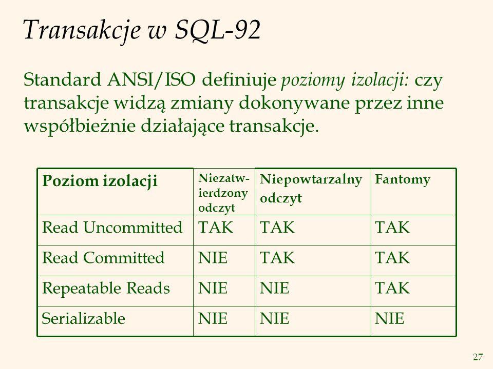 27 Transakcje w SQL-92 Standard ANSI/ISO definiuje poziomy izolacji: czy transakcje widzą zmiany dokonywane przez inne współbieżnie działające transakcje.