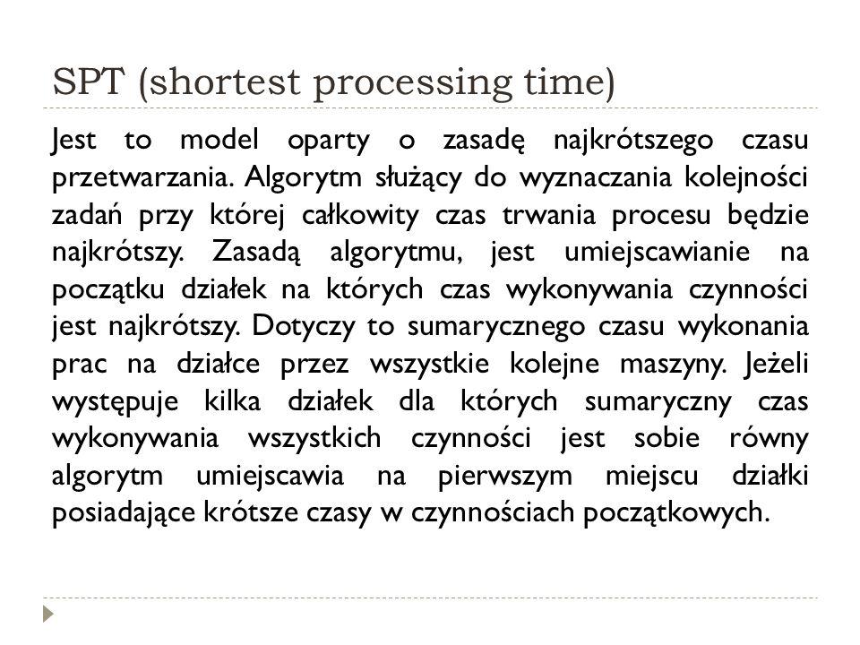 SPT (shortest processing time) Jest to model oparty o zasadę najkrótszego czasu przetwarzania. Algorytm służący do wyznaczania kolejności zadań przy k