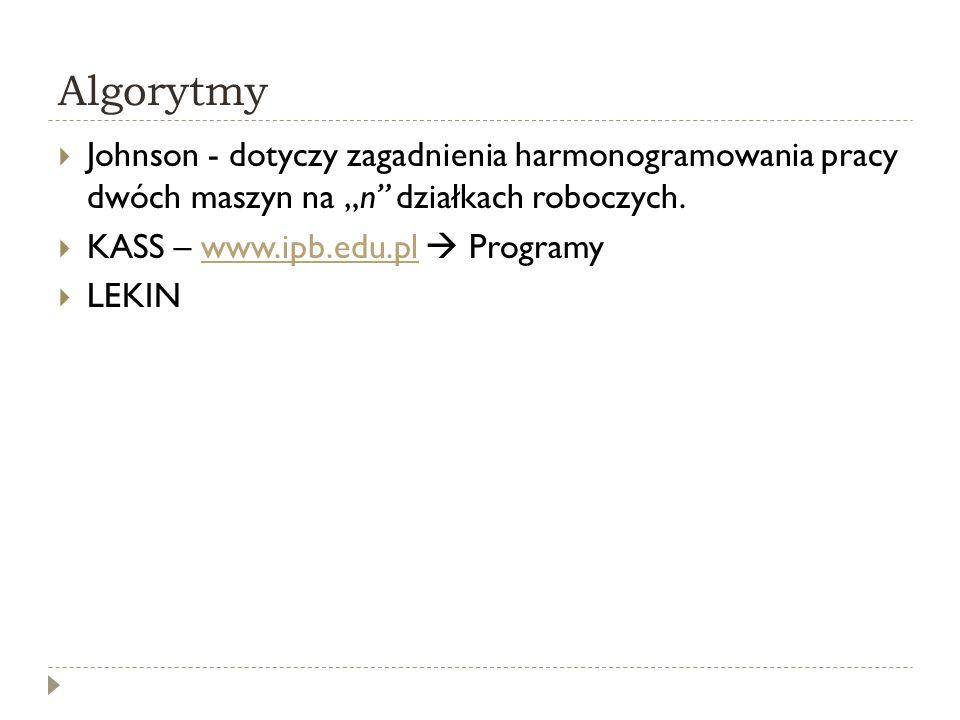"""Algorytmy  Johnson - dotyczy zagadnienia harmonogramowania pracy dwóch maszyn na """"n"""" działkach roboczych.  KASS – www.ipb.edu.pl  Programywww.ipb.e"""