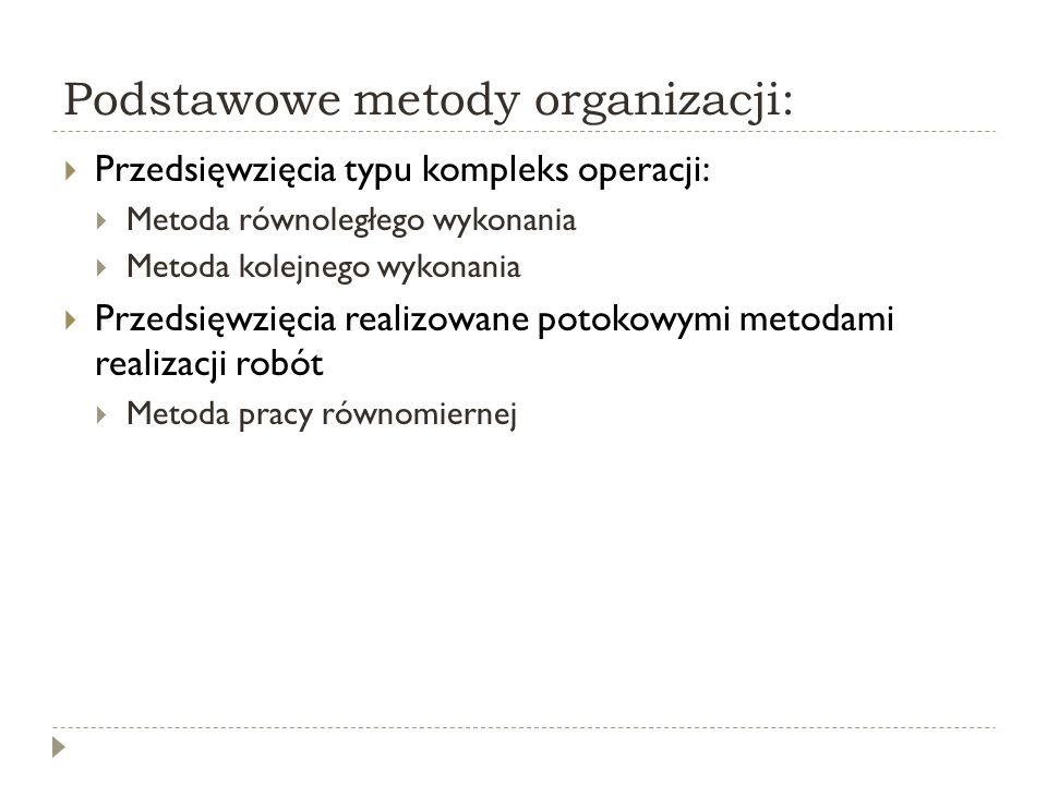 Podstawowe metody organizacji:  Przedsięwzięcia typu kompleks operacji:  Metoda równoległego wykonania  Metoda kolejnego wykonania  Przedsięwzięci