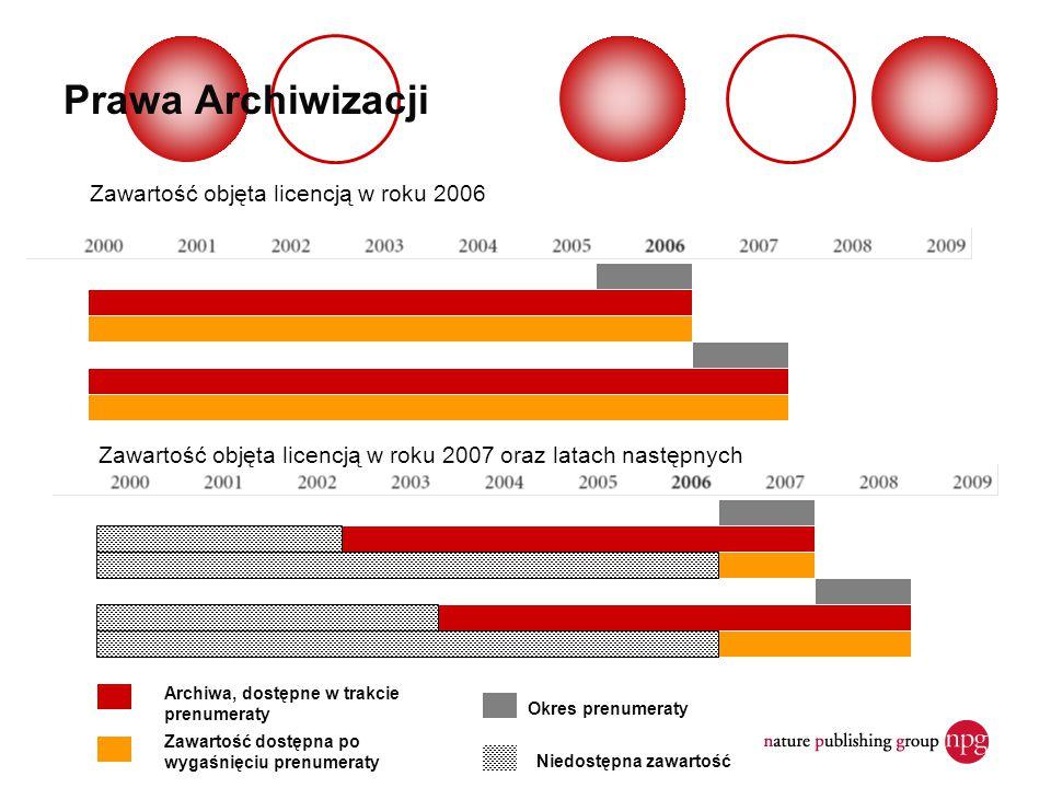 Prawa Archiwizacji Zawartość objęta licencją w roku 2007 oraz latach następnych Okres prenumeraty Niedostępna zawartość Zawartość objęta licencją w ro